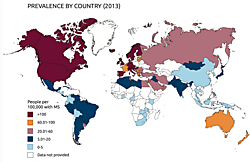 A map of MS prevalence by country. From the 2013 MS Atlas.