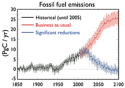 Fig. 1: Two emissions scenarios from the IPCC AR5 WGI report.